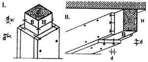 Protectia la foc cu placi din ipsos armat a elementelor structurale din lemn