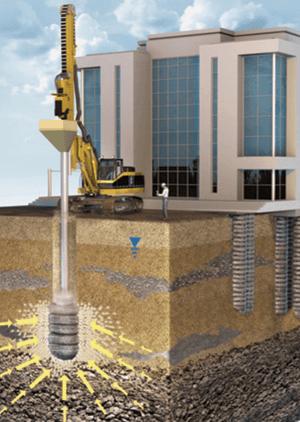 GEOSOND: Coloane din piatra sparta compactata Geopier®