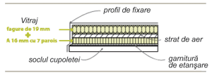 HEXADOME CONSTRUCT: Gama de produse CLIMATDOME