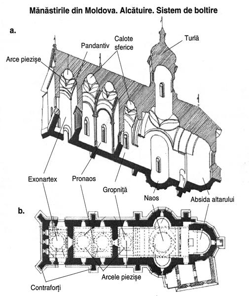Ingineria cladirilor. EVOLUTIA CONSTRUCTIILOR (V)