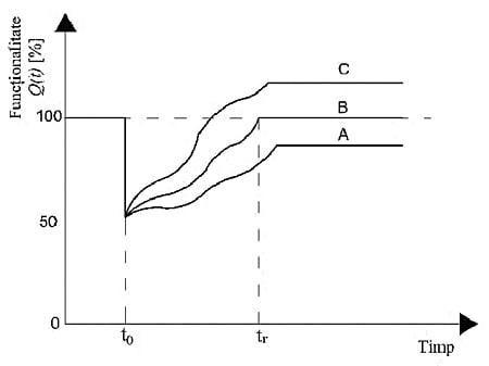 atanasiu - ingineria seismica fig 1
