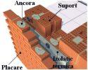 Proiectarea zidariilor de placare pentru fatade cu alcatuire ventilata (I)