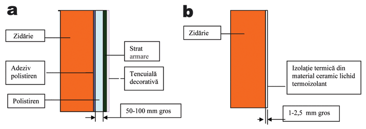 Reabilitarea termica a locuintelor si cladirilor publice, comerciale si industriale