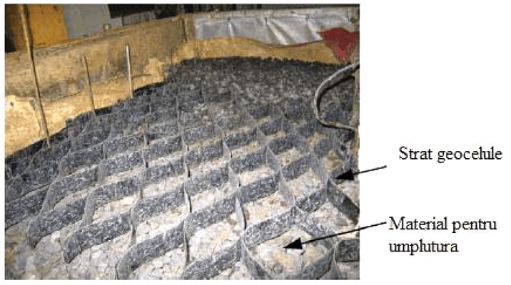 Folosirea materialelor geosintetice la sistemele de fundare pe terenuri dificile