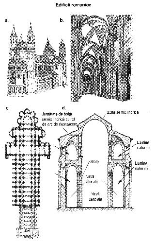 Ingineria cladirilor. Evolutia constructiilor (IV)