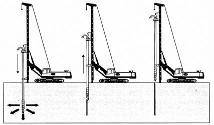 Utilizarea incluziunilor din beton pentru imbunatatirea terenului de fundare