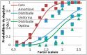 Atenuarea raspunsului seismic prin amplasarea optima a amortizorilor vascosi (II)