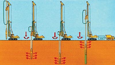 Solutie eficienta pentru fundarea constructiilor pe un cheu portuar