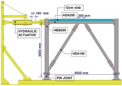 Influenta conexiunii dintre otel si beton asupra comportamentului cadrelor din otel cu plansee din beton armat