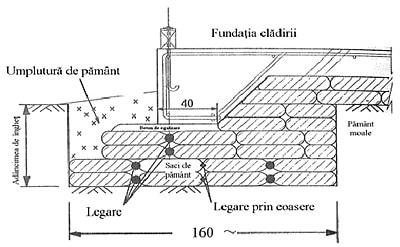 pohrib depozit de sedimente fig 2