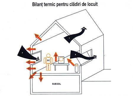 ciornei - consum de energie fig 4
